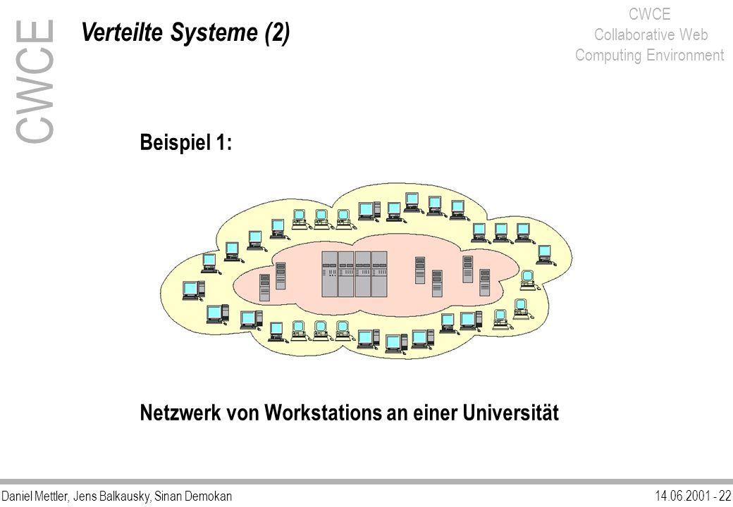 Daniel Mettler, Jens Balkausky, Sinan Demokan14.06.2001 - 22 CWCE Collaborative Web Computing Environment Beispiel 1: Netzwerk von Workstations an ein