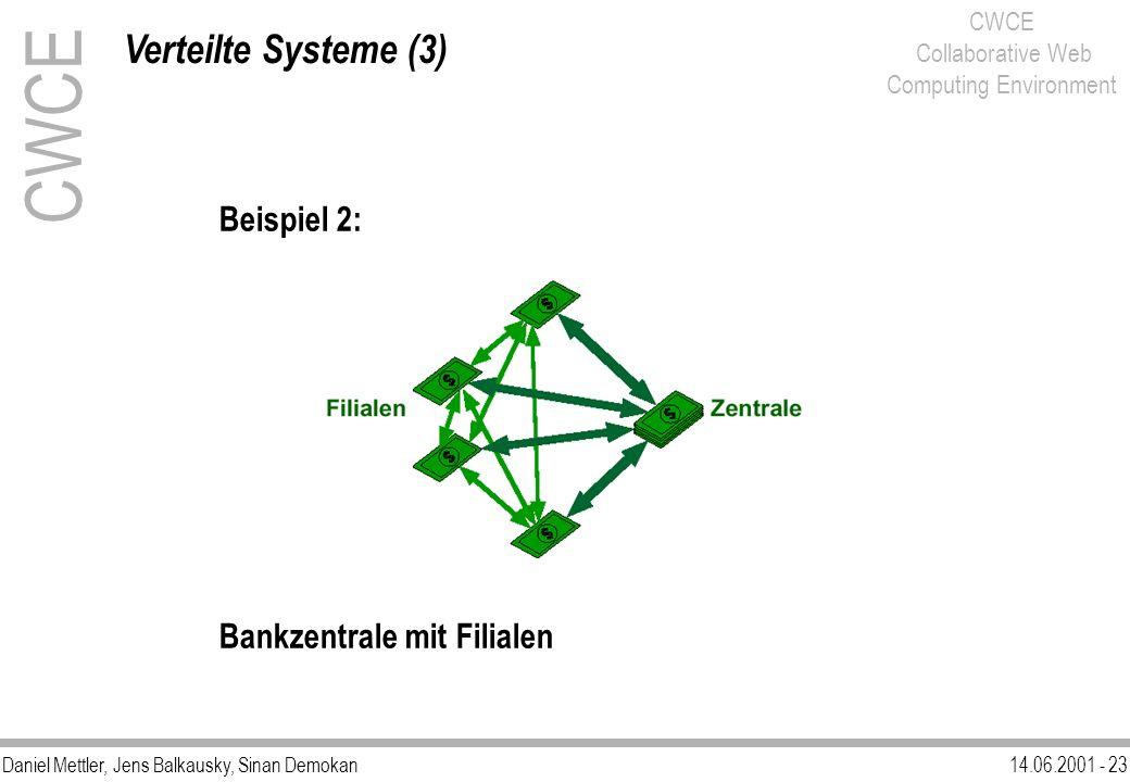 Daniel Mettler, Jens Balkausky, Sinan Demokan14.06.2001 - 23 CWCE Collaborative Web Computing Environment Beispiel 2: Bankzentrale mit Filialen Vertei