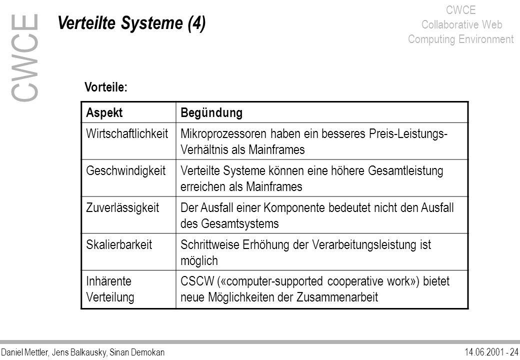 Daniel Mettler, Jens Balkausky, Sinan Demokan14.06.2001 - 24 CWCE Collaborative Web Computing Environment Vorteile: Verteilte Systeme (4) CWCE AspektB