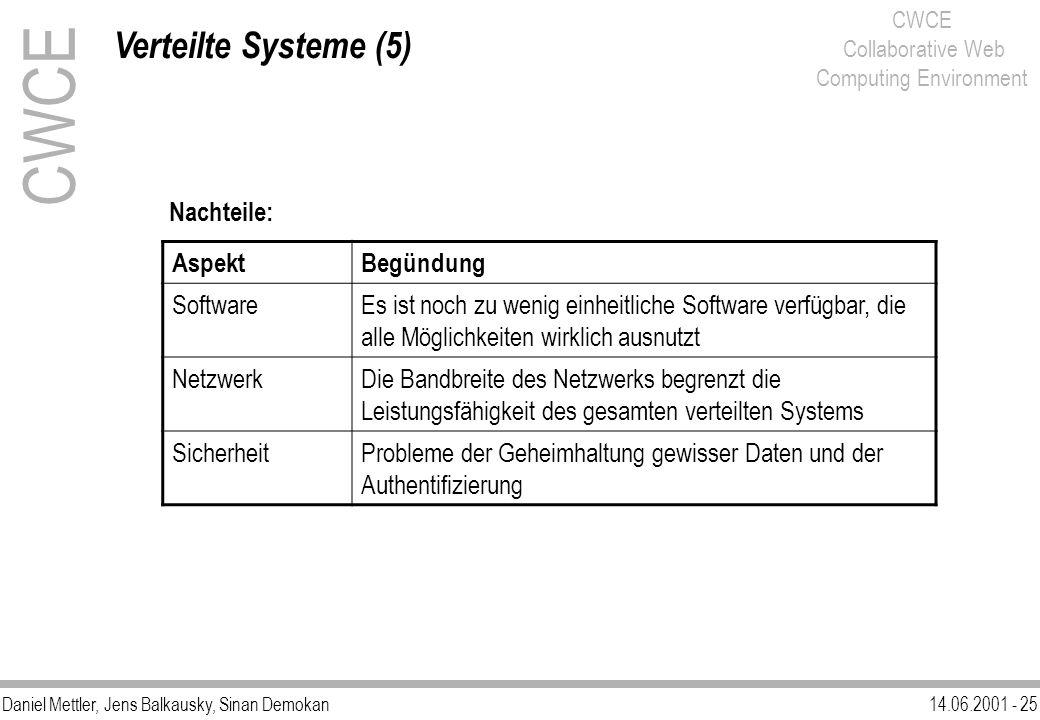 Daniel Mettler, Jens Balkausky, Sinan Demokan14.06.2001 - 25 CWCE Collaborative Web Computing Environment Nachteile: Verteilte Systeme (5) CWCE Aspekt