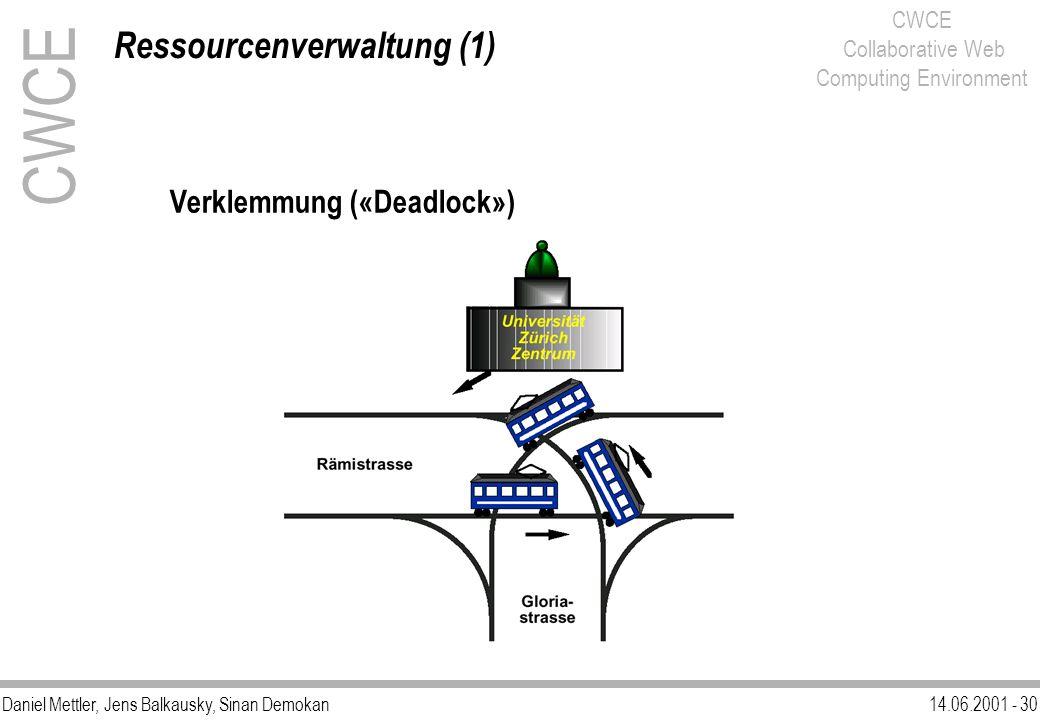 Daniel Mettler, Jens Balkausky, Sinan Demokan14.06.2001 - 30 CWCE Collaborative Web Computing Environment Verklemmung («Deadlock») Ressourcenverwaltun