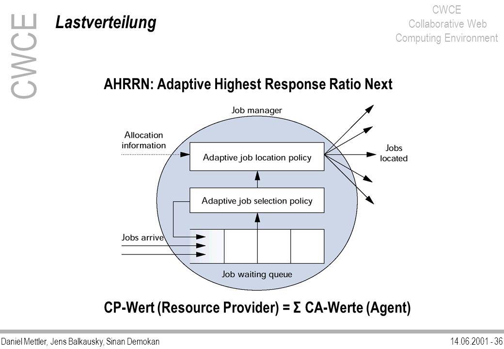 Daniel Mettler, Jens Balkausky, Sinan Demokan14.06.2001 - 36 CWCE Collaborative Web Computing Environment AHRRN: Adaptive Highest Response Ratio Next
