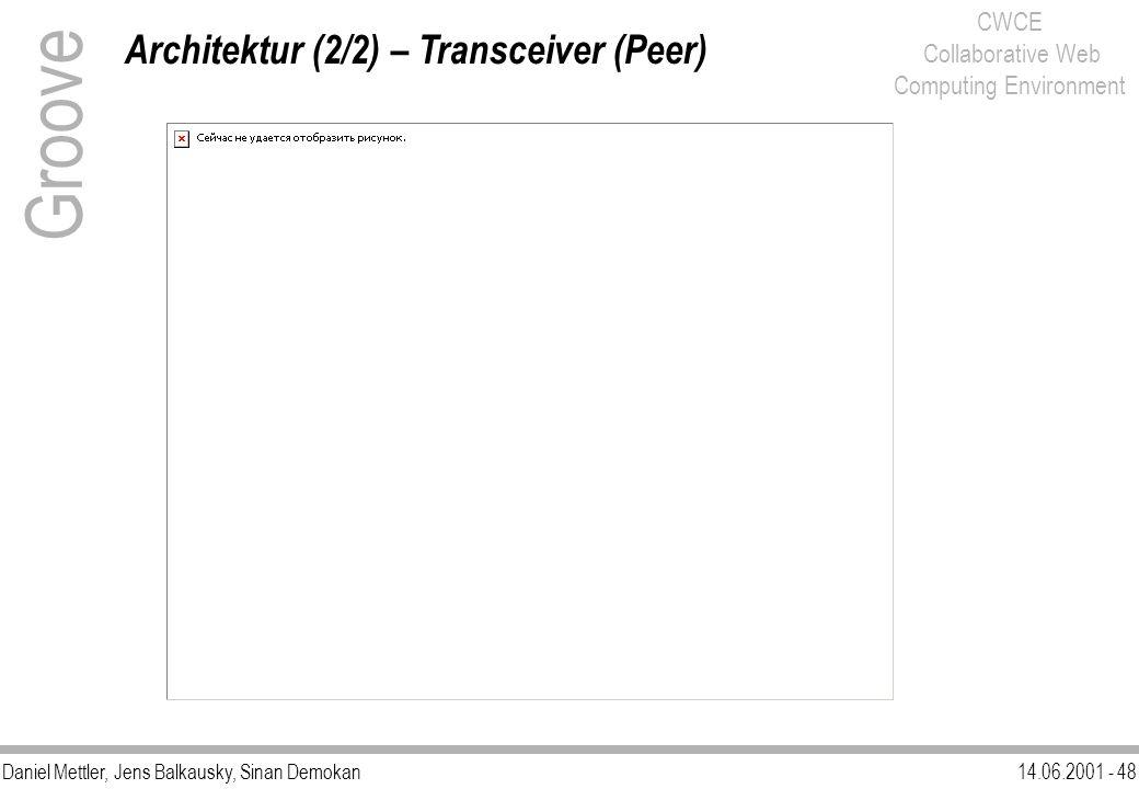 Daniel Mettler, Jens Balkausky, Sinan Demokan14.06.2001 - 48 CWCE Collaborative Web Computing Environment Architektur (2/2) – Transceiver (Peer) Groov