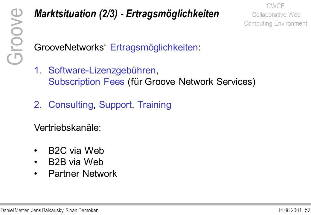 Daniel Mettler, Jens Balkausky, Sinan Demokan14.06.2001 - 52 CWCE Collaborative Web Computing Environment Marktsituation (2/3) - Ertragsmöglichkeiten