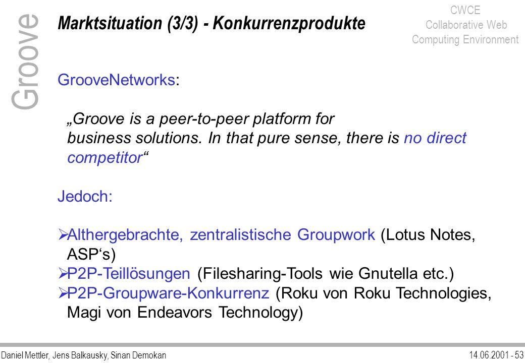 Daniel Mettler, Jens Balkausky, Sinan Demokan14.06.2001 - 53 CWCE Collaborative Web Computing Environment Marktsituation (3/3) - Konkurrenzprodukte Gr