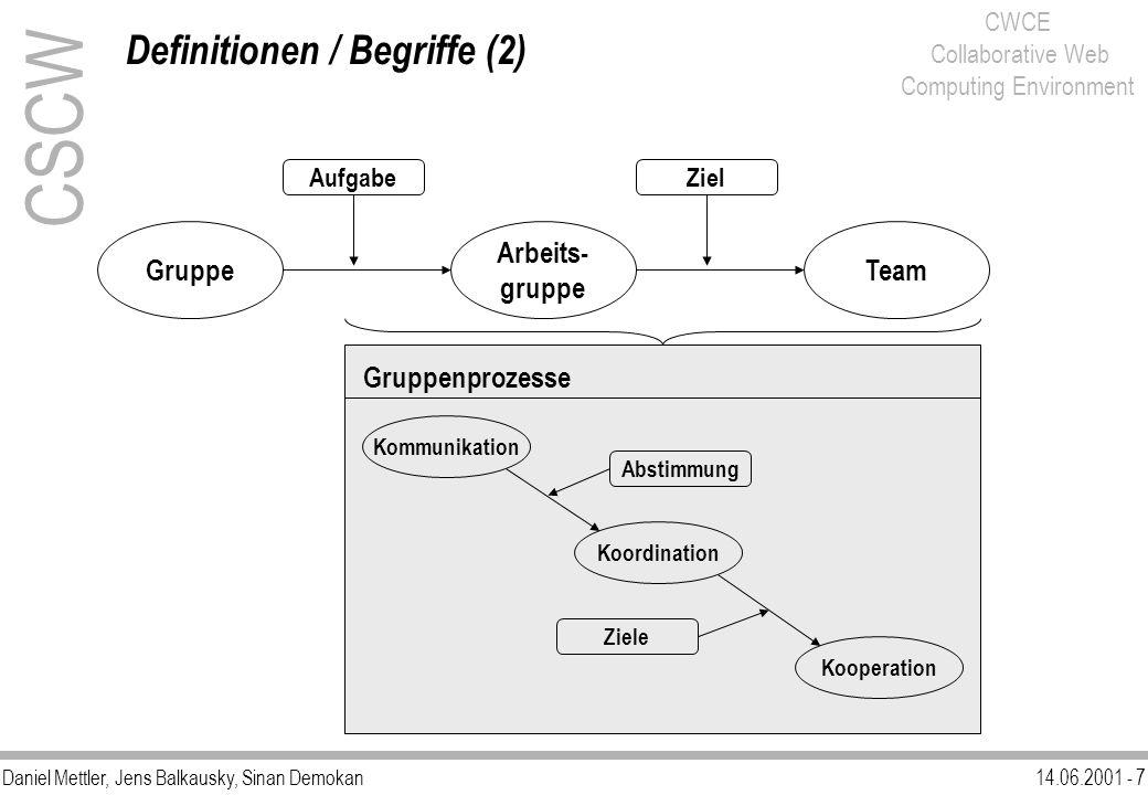 Daniel Mettler, Jens Balkausky, Sinan Demokan14.06.2001 - 7 CWCE Collaborative Web Computing Environment CSCW Definitionen / Begriffe (2) Gruppe Arbei