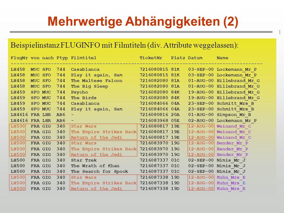 2 Mehrwertige Abhängigkeiten: Beispiele (1) Betrachte wieder ursprüngliche Variante von FLUGINFO: FLUGINFO (flugNr, von, nach, ftypId, wochentage, abflugszeit, ankunftszeit, entfernung, ticketNr, platzCode, datum, name).