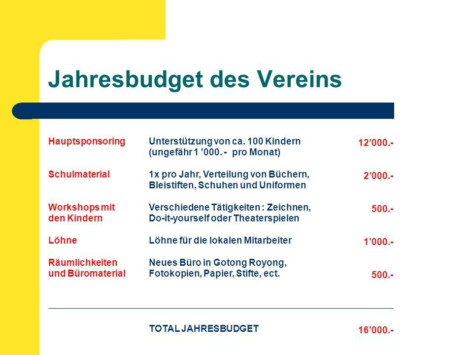 Jahresbudget des Vereins Hauptsponsoring Schulmaterial Workshops mit den Kindern Löhne Räumlichkeiten und Büromaterial Unterstützung von ca.