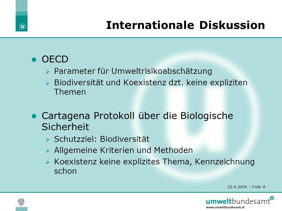 22.6.2004 | Folie 9 Koexistenz – GVO freie Regionen Österreichische Studie dazu – Umweltbundesamt in Zusammenarbeit mit Ökonomen und Rechtsexperten viele offene Fragen Rahmenbedingungen (z.B.