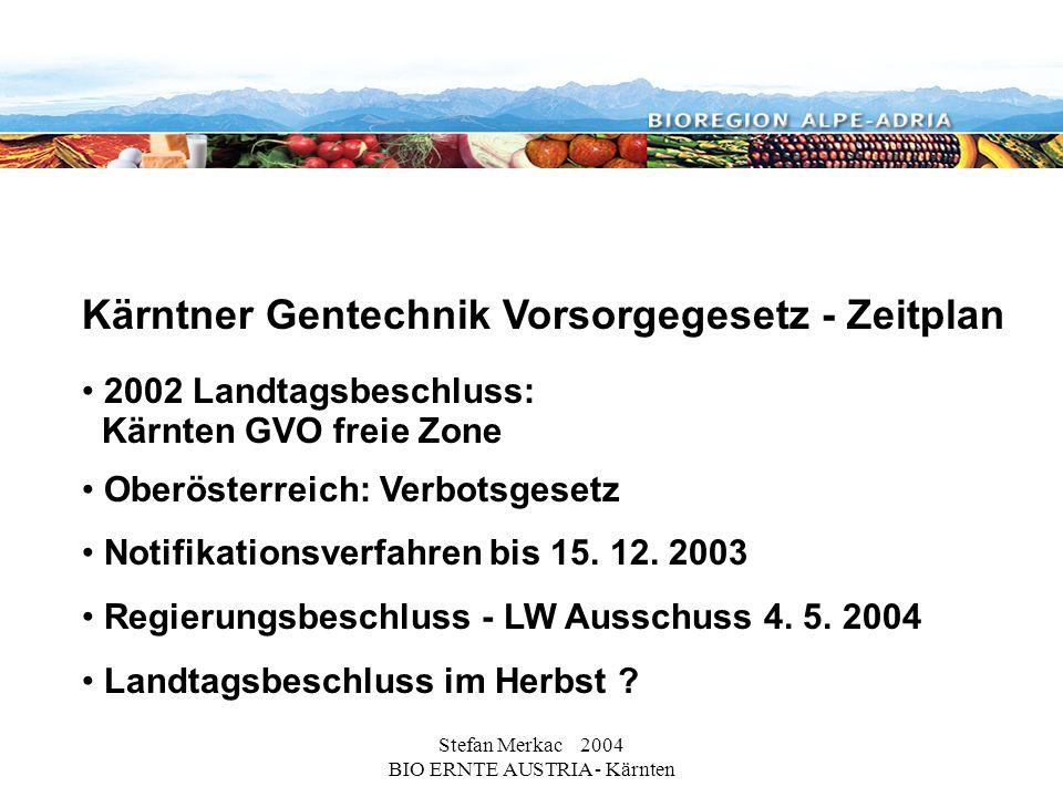 Stefan Merkac 2004 BIO ERNTE AUSTRIA - Kärnten Kärntner Gentechnik Vorsorgegesetz - Zeitplan 2002 Landtagsbeschluss: Kärnten GVO freie Zone Oberösterreich: Verbotsgesetz Notifikationsverfahren bis 15.