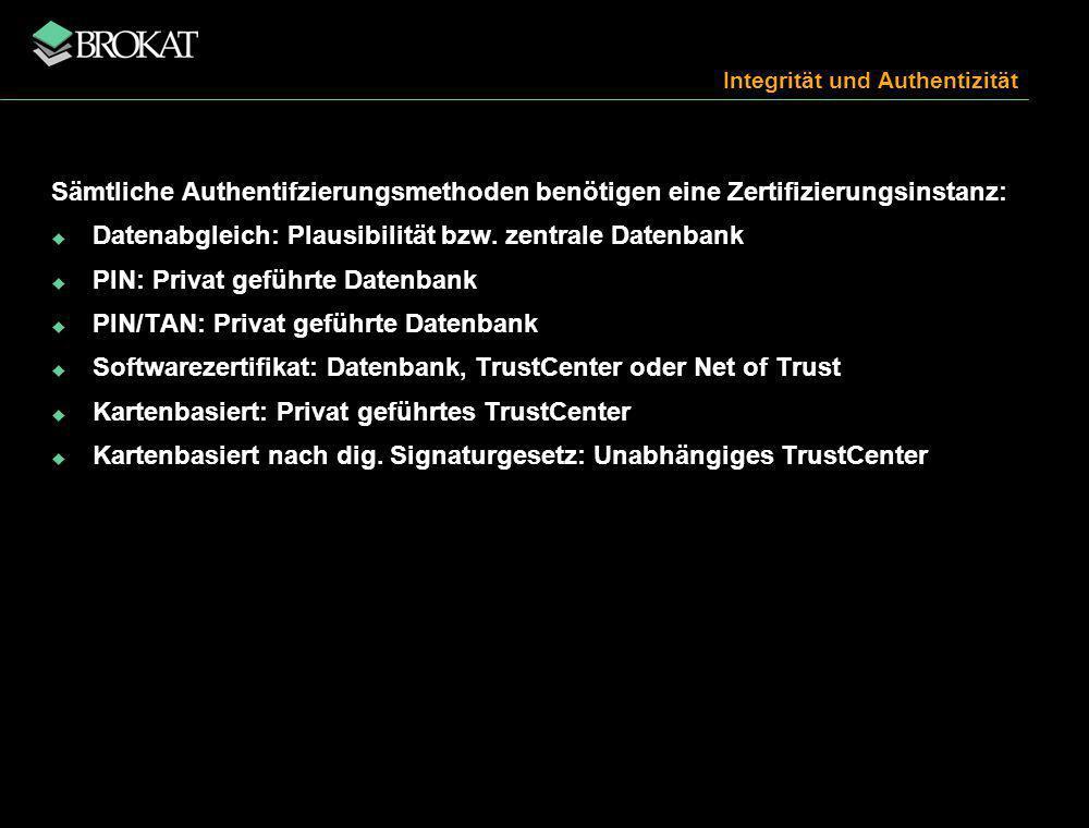 Integrität und Authentizität Sämtliche Authentifzierungsmethoden benötigen eine Zertifizierungsinstanz: Datenabgleich: Plausibilität bzw.