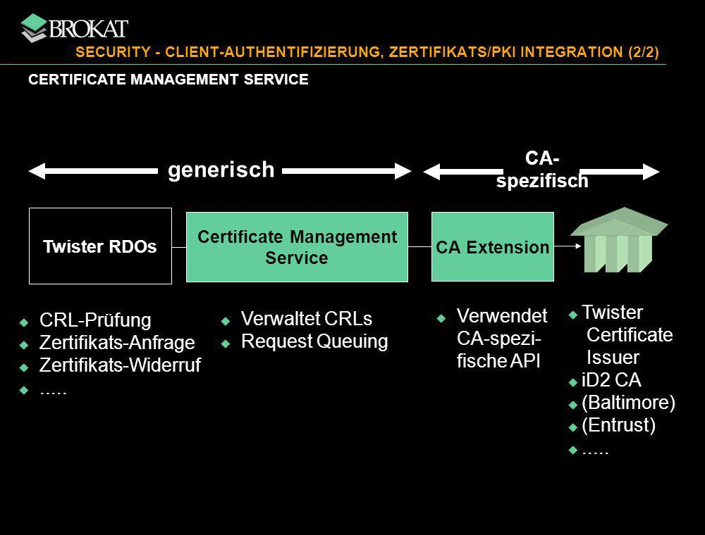 SECURITY - CLIENT-AUTHENTIFIZIERUNG, ZERTIFIKATS/PKI INTEGRATION (2/2) Certificate Management Service Twister Certificate Issuer iD2 CA (Baltimore) (E
