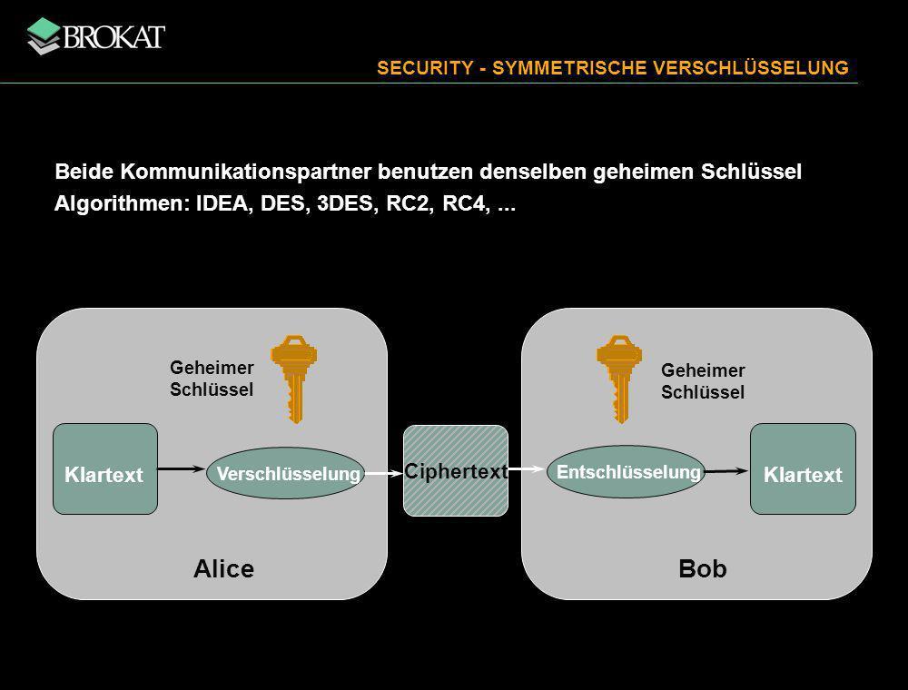 SECURITY - SYMMETRISCHE VERSCHLÜSSELUNG Beide Kommunikationspartner benutzen denselben geheimen Schlüssel Algorithmen: IDEA, DES, 3DES, RC2, RC4,...