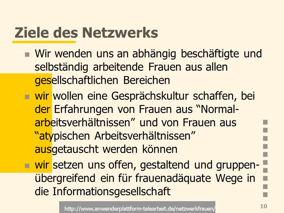 http://www.anwenderplattform-telearbeit.de/netzwerkfrauen/ 10 Ziele des Netzwerks Wir wenden uns an abhängig beschäftigte und selbständig arbeitende F