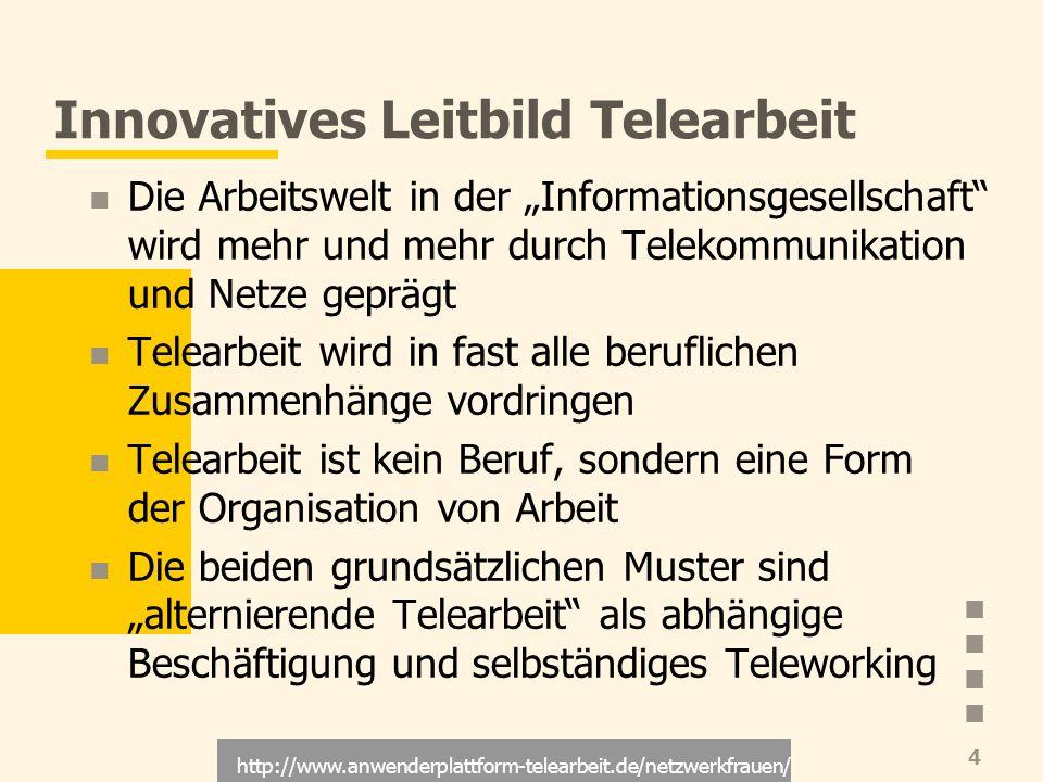 http://www.anwenderplattform-telearbeit.de/netzwerkfrauen/ 4 Innovatives Leitbild Telearbeit Die Arbeitswelt in der Informationsgesellschaft wird mehr