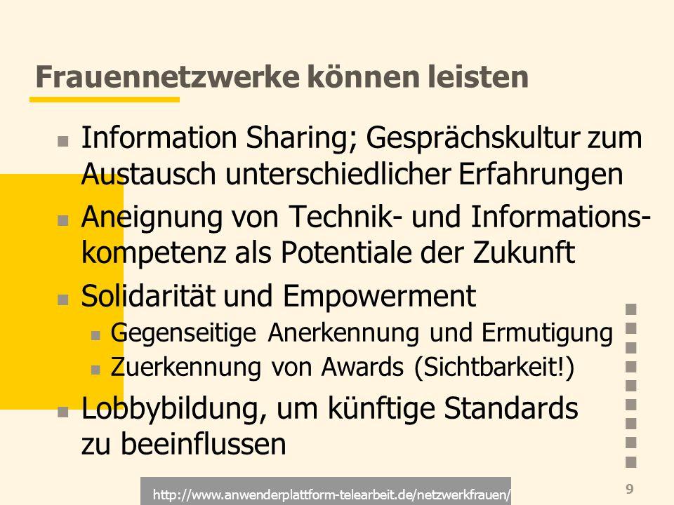 http://www.anwenderplattform-telearbeit.de/netzwerkfrauen/ 9 Frauennetzwerke können leisten Information Sharing; Gesprächskultur zum Austausch untersc