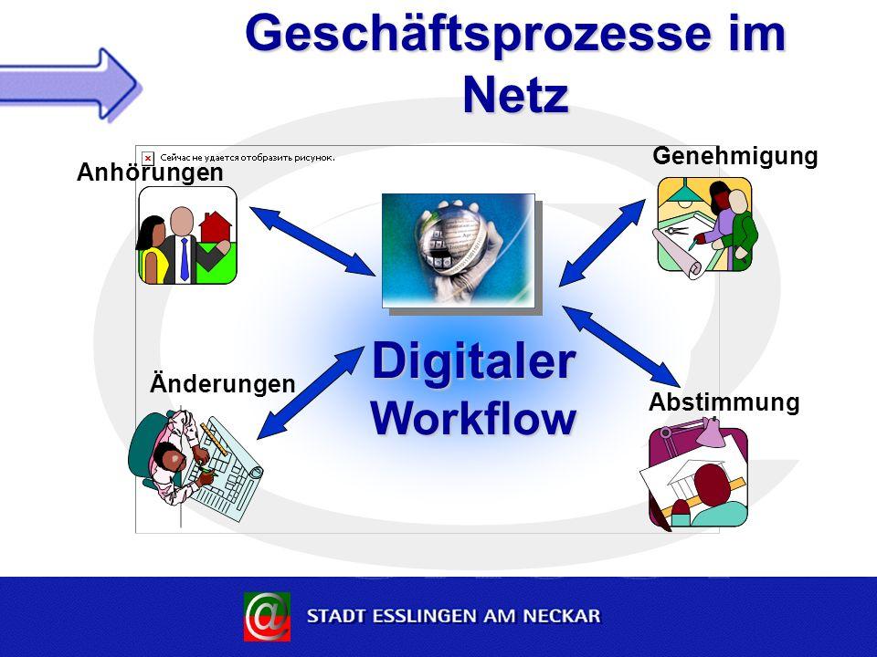 Geschäftsprozesse im Netz Anhörungen Digitaler Workflow Änderungen Abstimmung Genehmigung