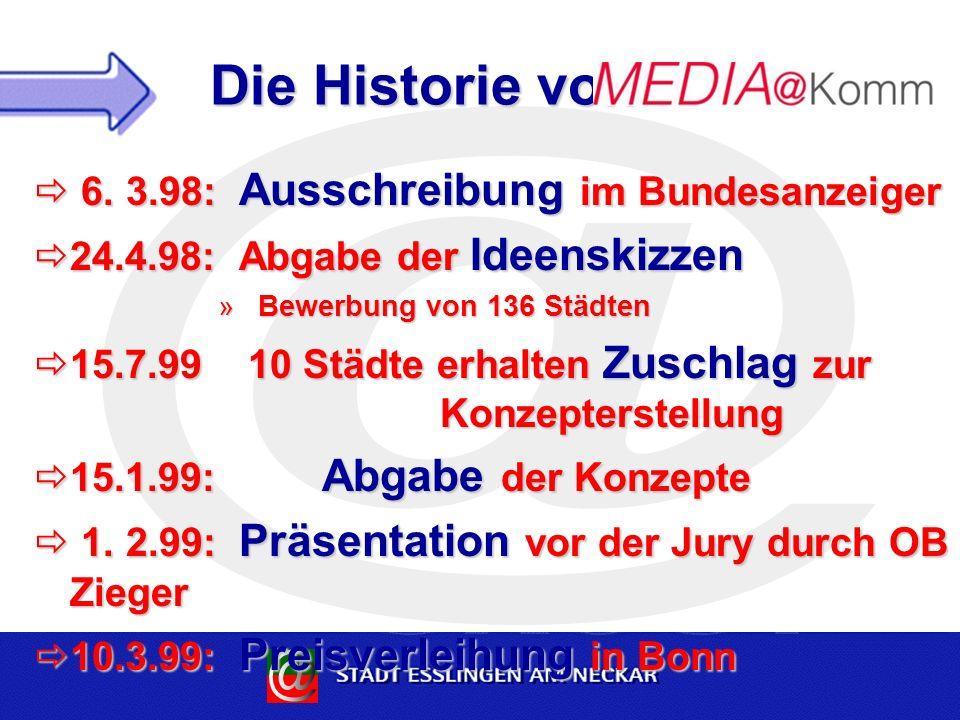 Die Historie von 6. 3.98: Ausschreibung im Bundesanzeiger 6.