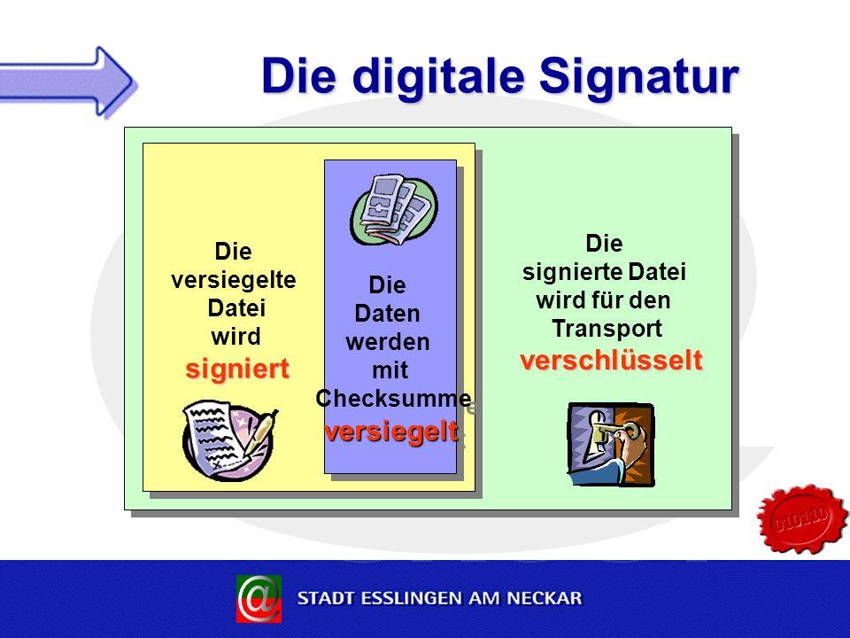Die signierte Datei wird für den Transport verschlüsselt verschlüsselt Die digitale Signatur Die versiegelte Datei wird signiert signiert Die Daten werden mit Checksummeversiegelt Die Daten werden mit Checksummeversiegelt