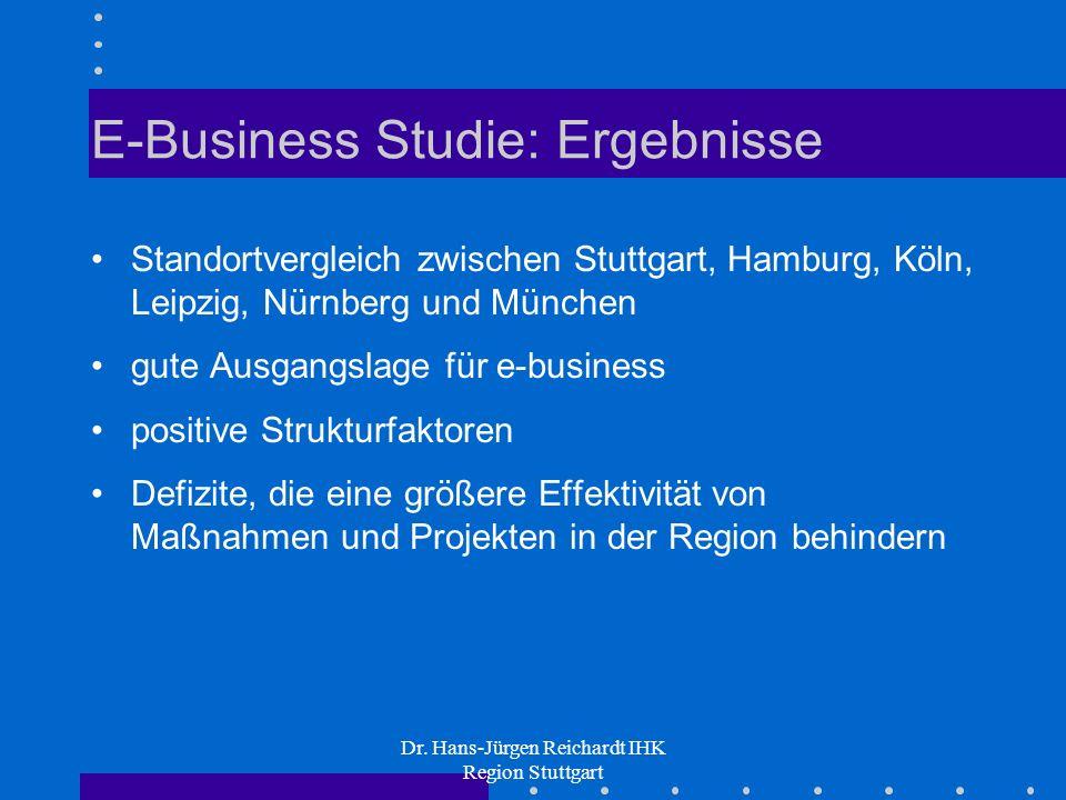 Dr. Hans-Jürgen Reichardt IHK Region Stuttgart E-Business Studie: Ergebnisse Standortvergleich zwischen Stuttgart, Hamburg, Köln, Leipzig, Nürnberg un