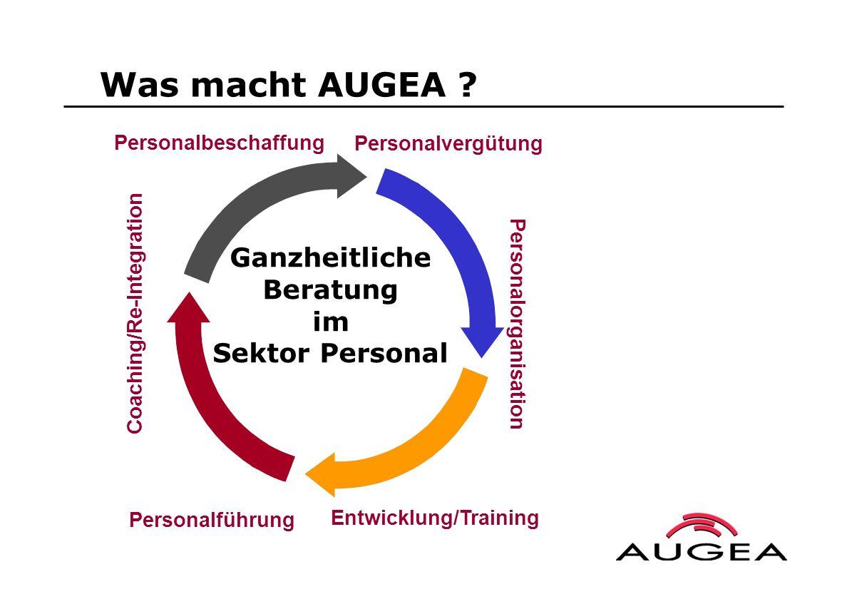 Was macht AUGEA ? Personalbeschaffung Personalorganisation Coaching/Re-Integration Personalführung Entwicklung/Training Personalvergütung Ganzheitlich