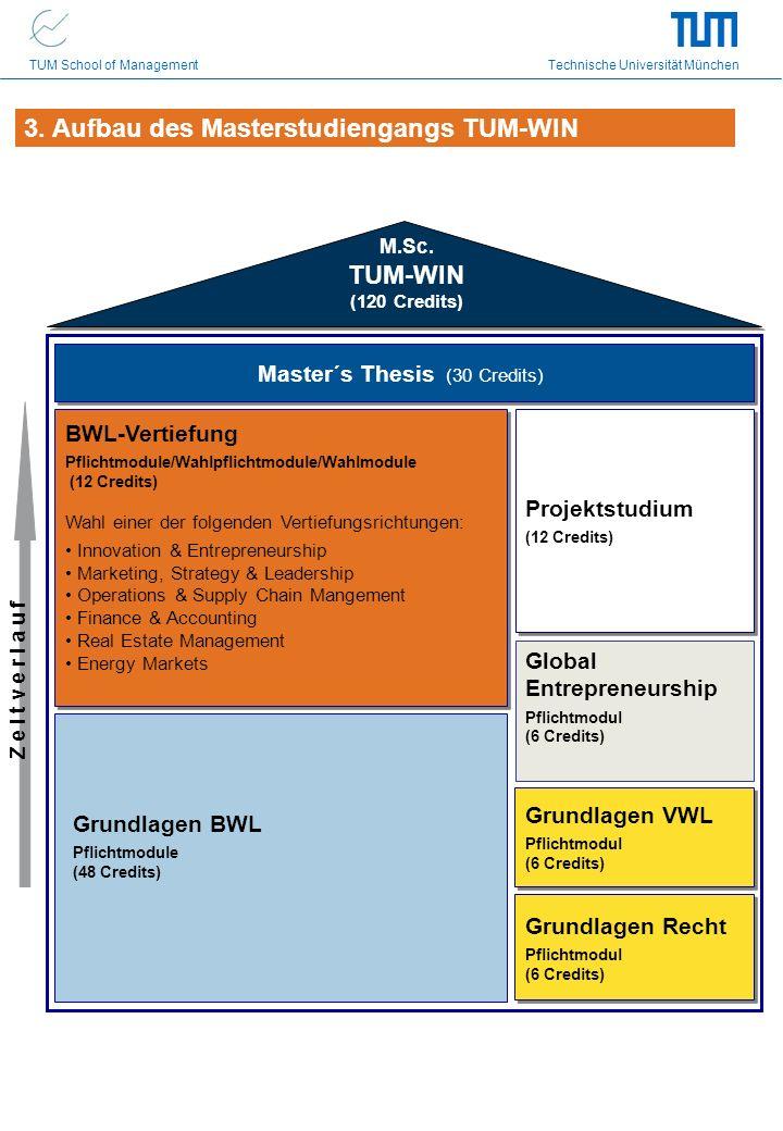 TUM School of Management Technische Universität München Z e i t v e r l a u f 3.1 Idealtypischer Studienverlauf – TUM-WIN 1.