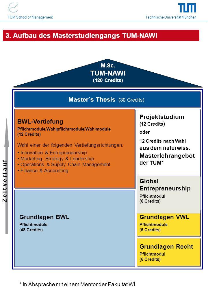 TUM School of Management Technische Universität München Grundlagen Recht Pflichtmodul (6 Credits) Grundlagen Recht Pflichtmodul (6 Credits) Master´s T