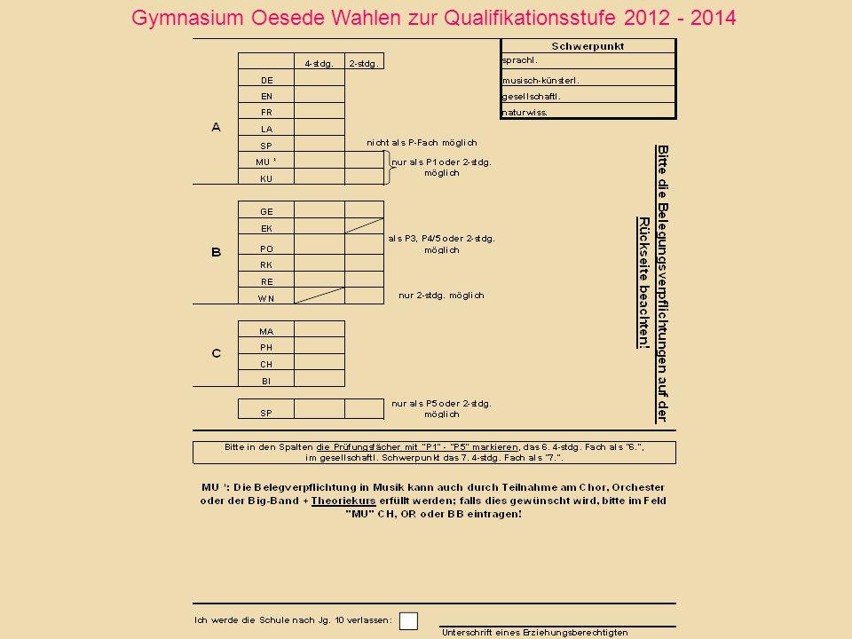 Gymnasium Oesede Wahlen zur Qualifikationsstufe 2012 - 2014