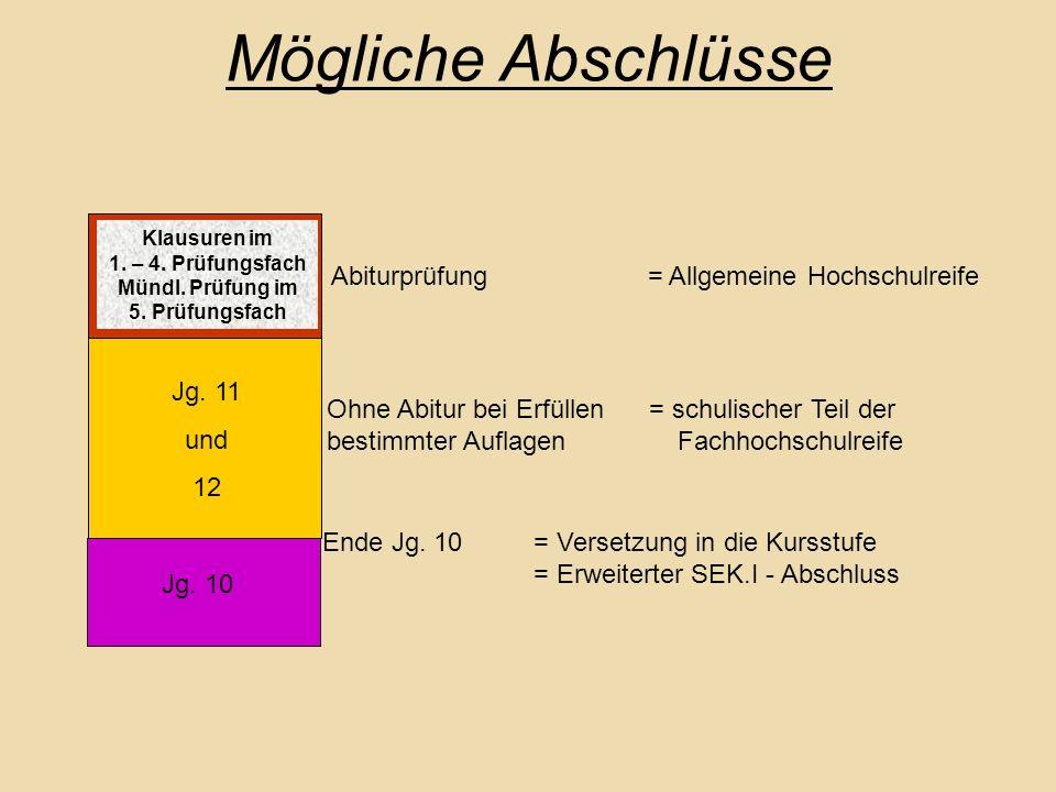 EINBRINGUNGSVERPFLICHTUNGEN für die Gesamtqualifikation im Abitur 2014 (Es müssen 36 Halbjahresergebnisse [HjE], darunter die 5 Prüfungsfächer mit je 4 HjE eingebracht werden) naturw.