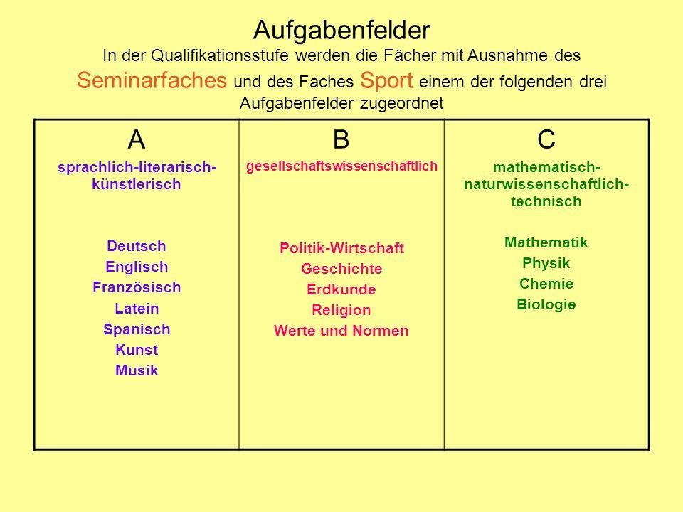 Aufgabenfelder In der Qualifikationsstufe werden die Fächer mit Ausnahme des Seminarfaches und des Faches Sport einem der folgenden drei Aufgabenfelde