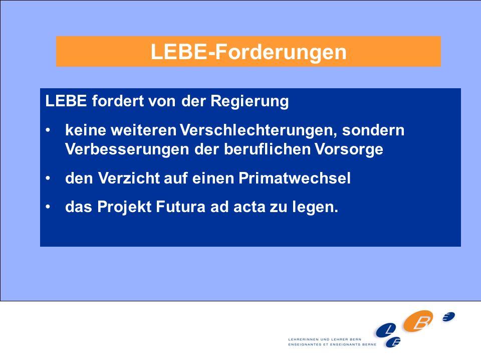 LEBE-Forderungen LEBE fordert von der Regierung keine weiteren Verschlechterungen, sondern Verbesserungen der beruflichen Vorsorge den Verzicht auf ei