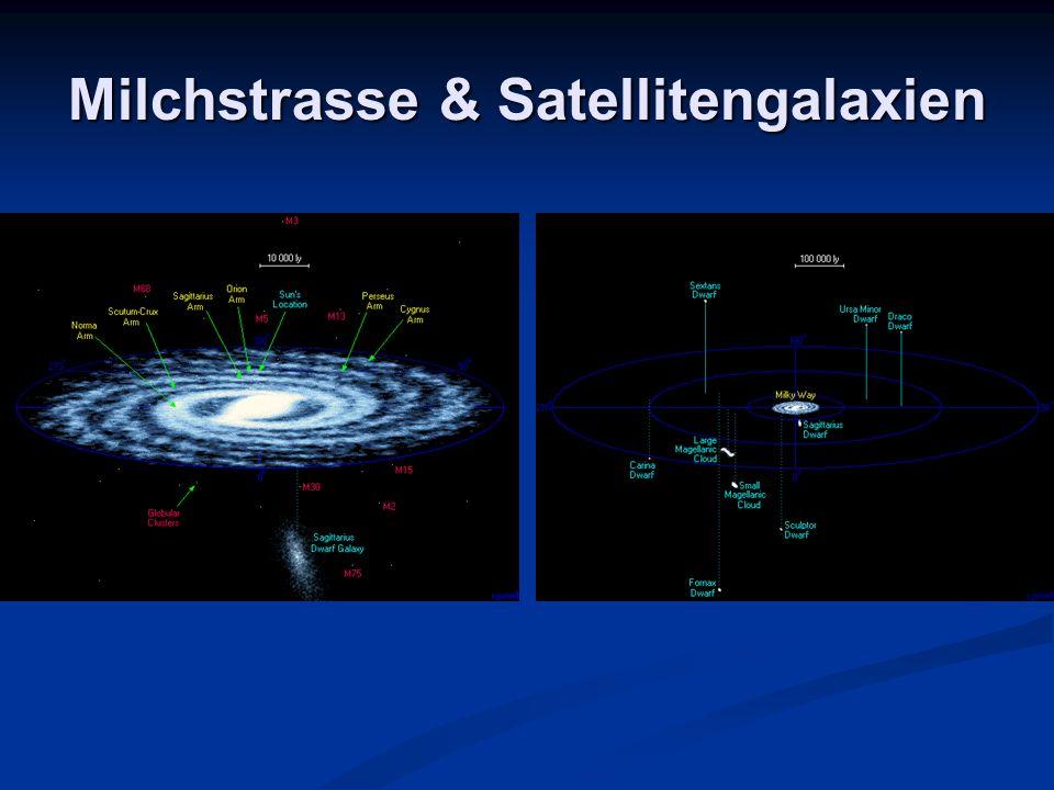 Milchstrasse & Satellitengalaxien