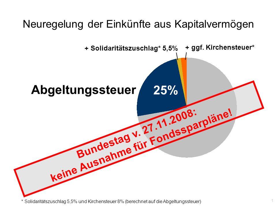 1 Abgeltungssteuer 25% + Solidaritätszuschlag* 5,5% + ggf.
