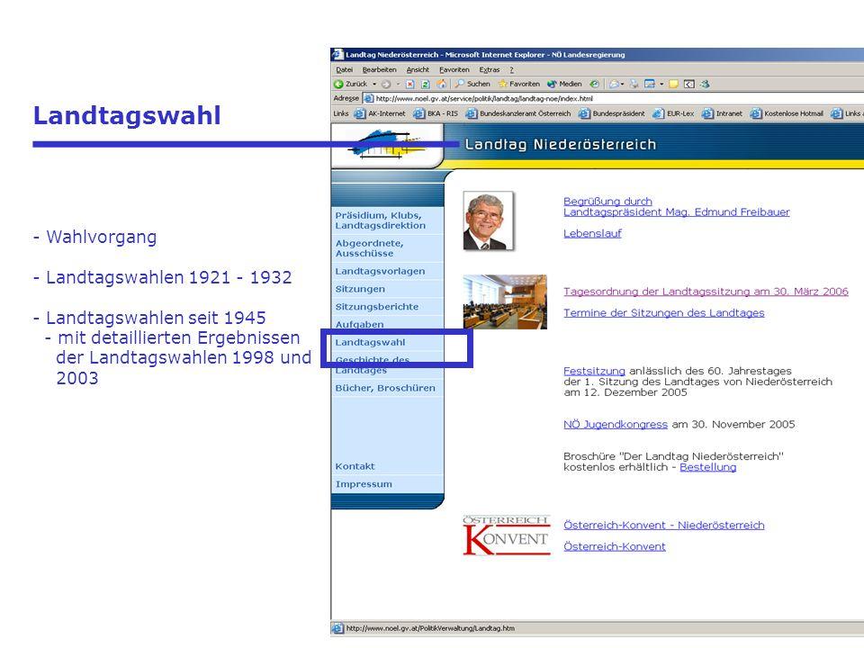 Landtagswahl - Wahlvorgang - Landtagswahlen 1921 - 1932 - Landtagswahlen seit 1945 - mit detaillierten Ergebnissen der Landtagswahlen 1998 und 2003