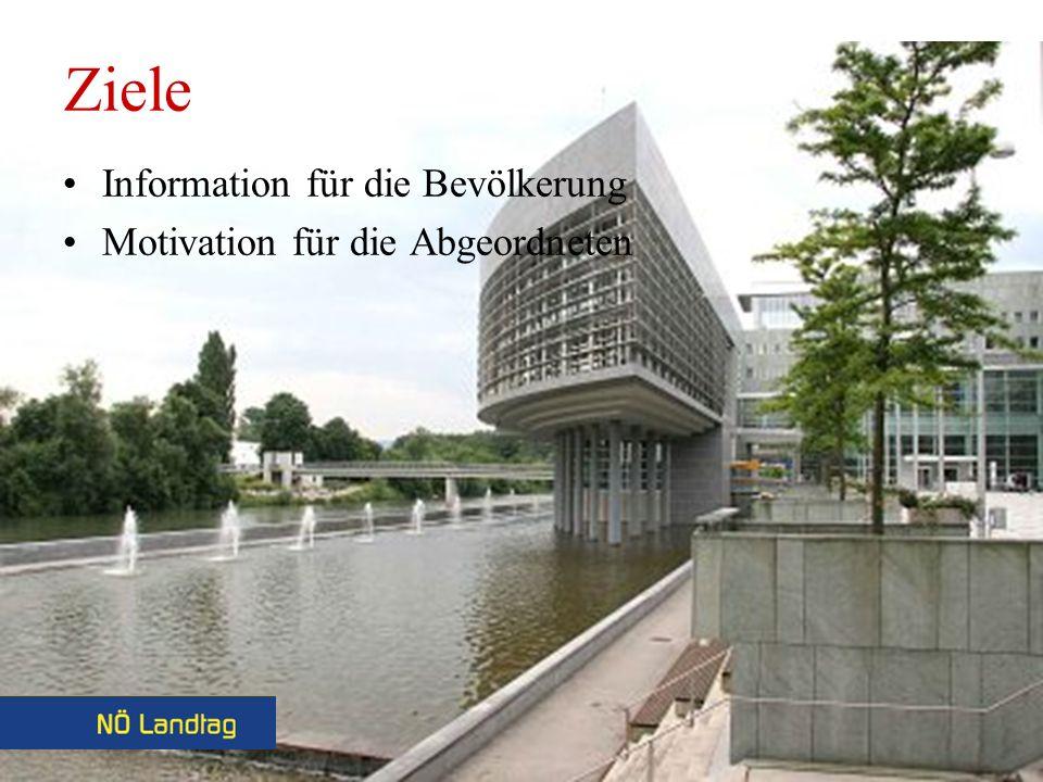 Ziele Information für die Bevölkerung Motivation für die Abgeordneten