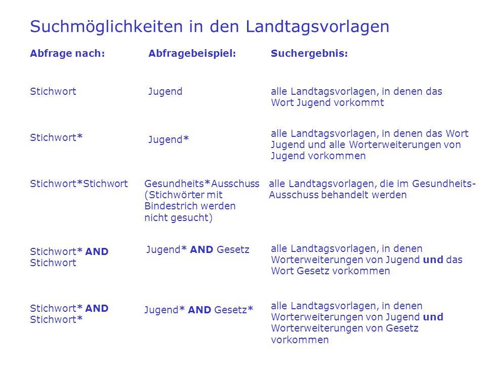 Bücher und Broschüren des Landtages