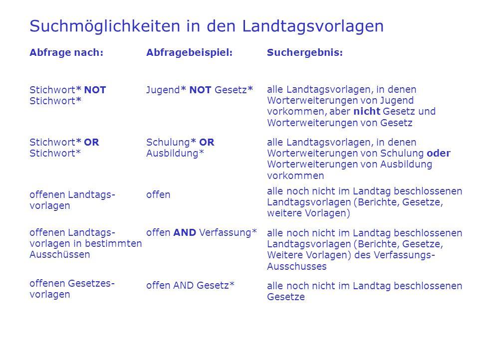 Abfrage nach:Abfragebeispiel:Suchergebnis: 8304*10 NÖ Wohnungsförderungsgesetz nur LGBl.