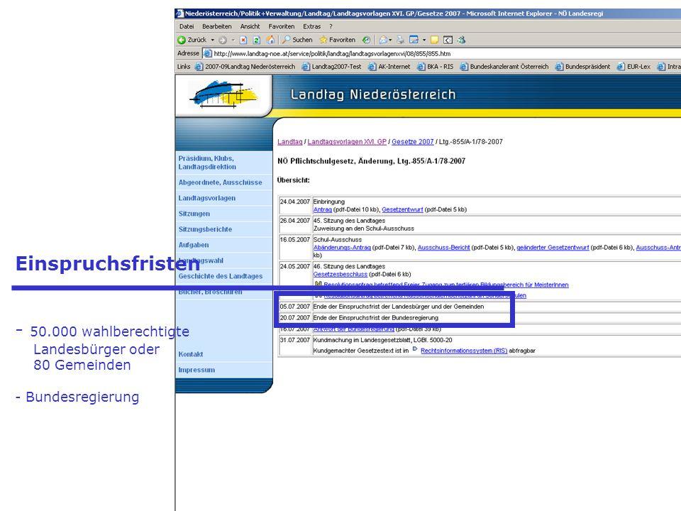 - Präsidenten - Landtagsdirektor - Landtagsdirektion - Landtagsklubs Einspruchsfristen - 50.000 wahlberechtigte Landesbürger oder 80 Gemeinden - Bunde