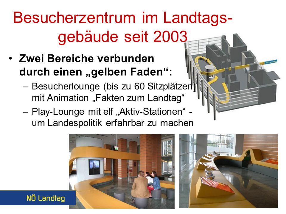 Besucherlounge: Animation Fakten zum NÖ Landtag In sieben Minuten das Wesentliche