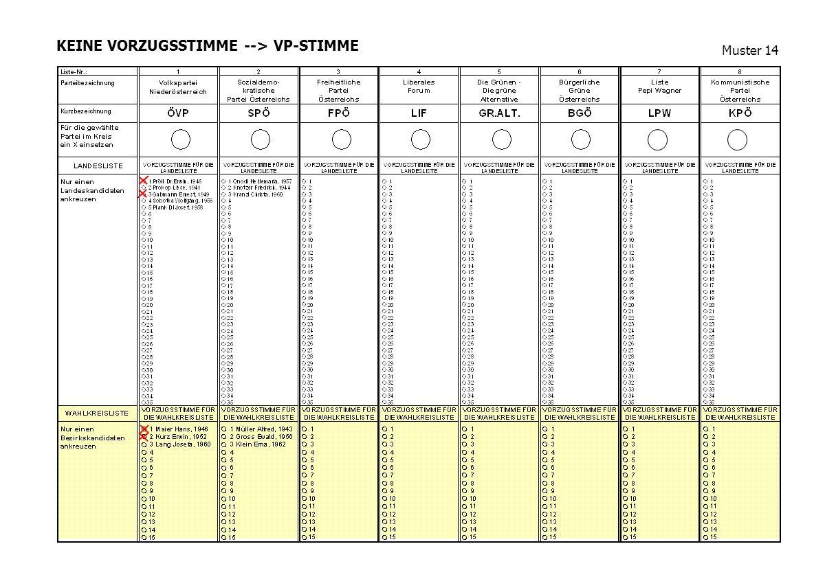 KEINE VORZUGSSTIMME --> VP-STIMME Muster 14