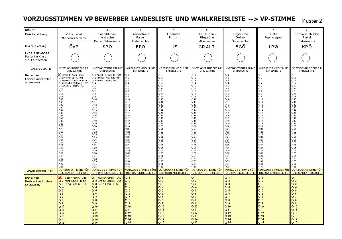 VORZUGSSTIMMEN VP BEWERBER LANDESLISTE UND WAHLKREISLISTE --> VP-STIMME Muster 2