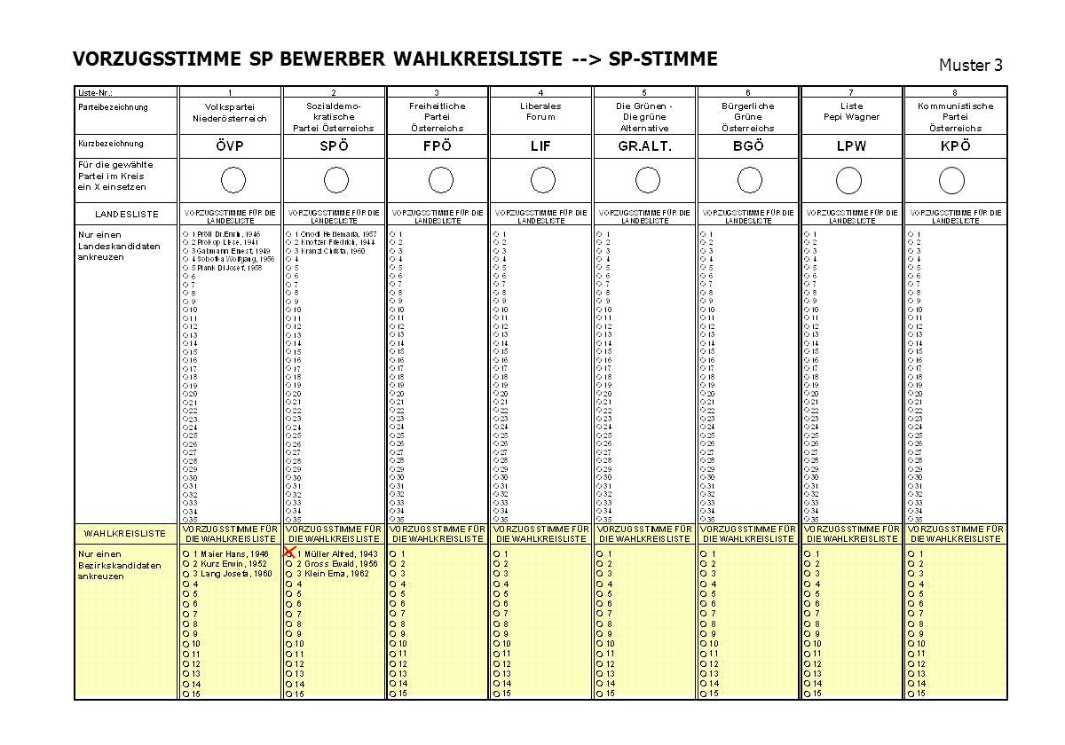 VORZUGSSTIMME FP BEWERBER LANDESLISTE --> FP-STIMME Muster 4