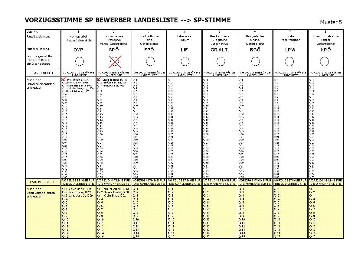 VORZUGSSTIMME SP BEWERBER LANDESLISTE --> SP-STIMME Muster 5