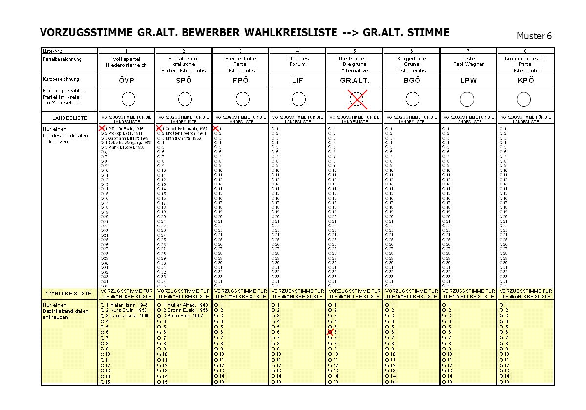 VORZUGSSTIMME GR.ALT. BEWERBER WAHLKREISLISTE --> GR.ALT. STIMME Muster 6