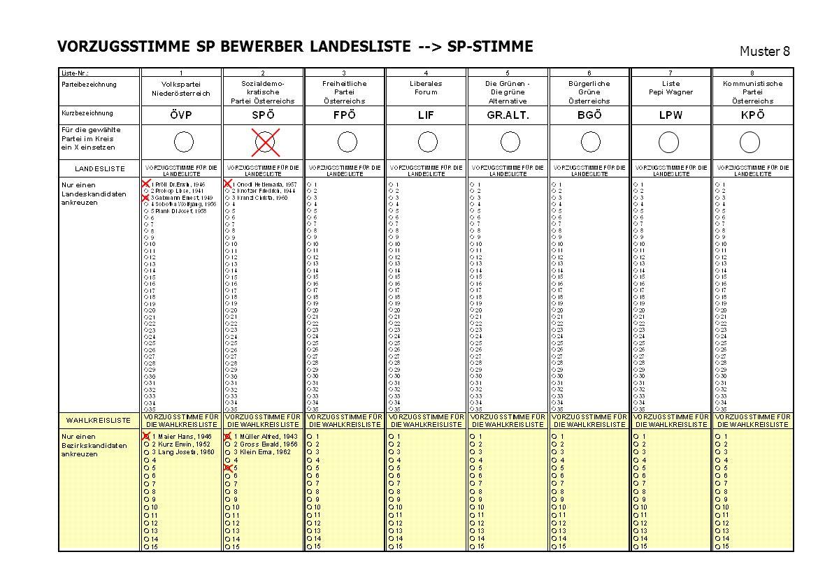 VORZUGSSTIMME SP BEWERBER LANDESLISTE --> SP-STIMME Muster 8