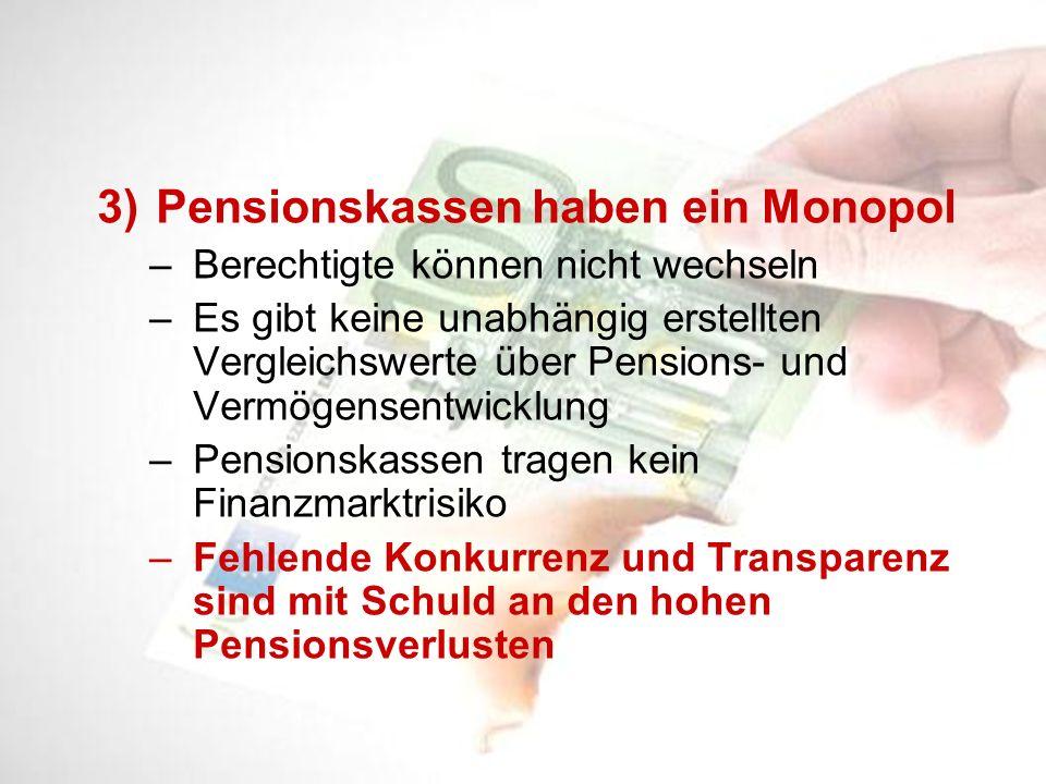 3)Pensionskassen haben ein Monopol – Berechtigte können nicht wechseln – Es gibt keine unabhängig erstellten Vergleichswerte über Pensions- und Vermögensentwicklung – Pensionskassen tragen kein Finanzmarktrisiko – Fehlende Konkurrenz und Transparenz sind mit Schuld an den hohen Pensionsverlusten