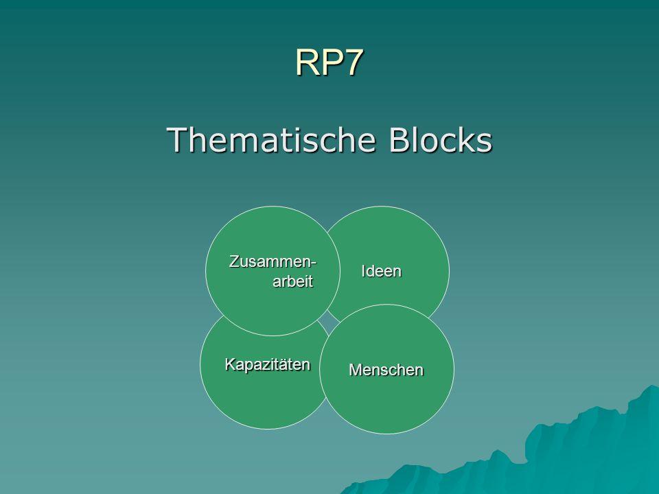 RP7 Thematische Blocks Kapazitäten Ideen Zusammen- arbeit Menschen