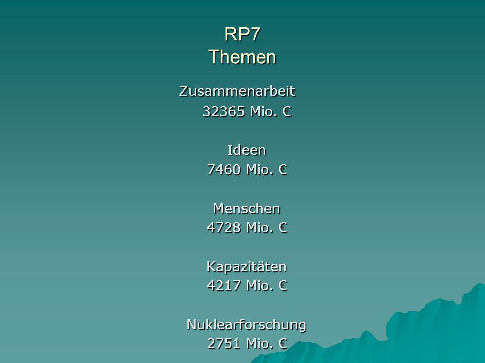 RP7 Themen Zusammenarbeit 32365 Mio.32365 Mio. Ideen 7460 Mio.