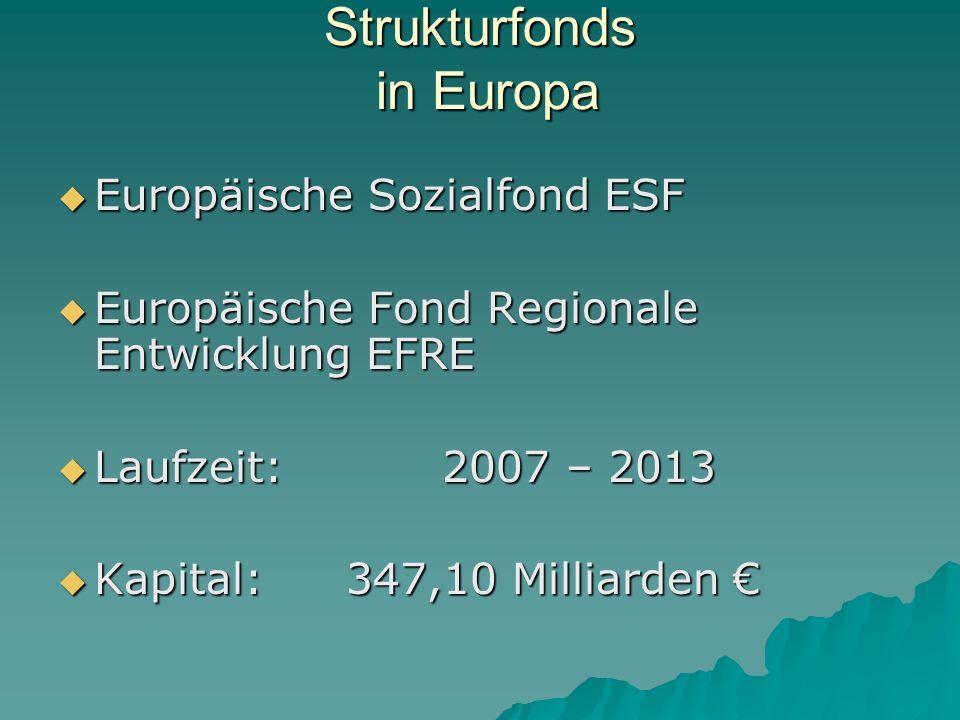 Strukturfonds in Europa Europäische Sozialfond ESF Europäische Sozialfond ESF Europäische Fond Regionale Entwicklung EFRE Europäische Fond Regionale Entwicklung EFRE Laufzeit: 2007 – 2013 Laufzeit: 2007 – 2013 Kapital:347,10 Milliarden Kapital:347,10 Milliarden