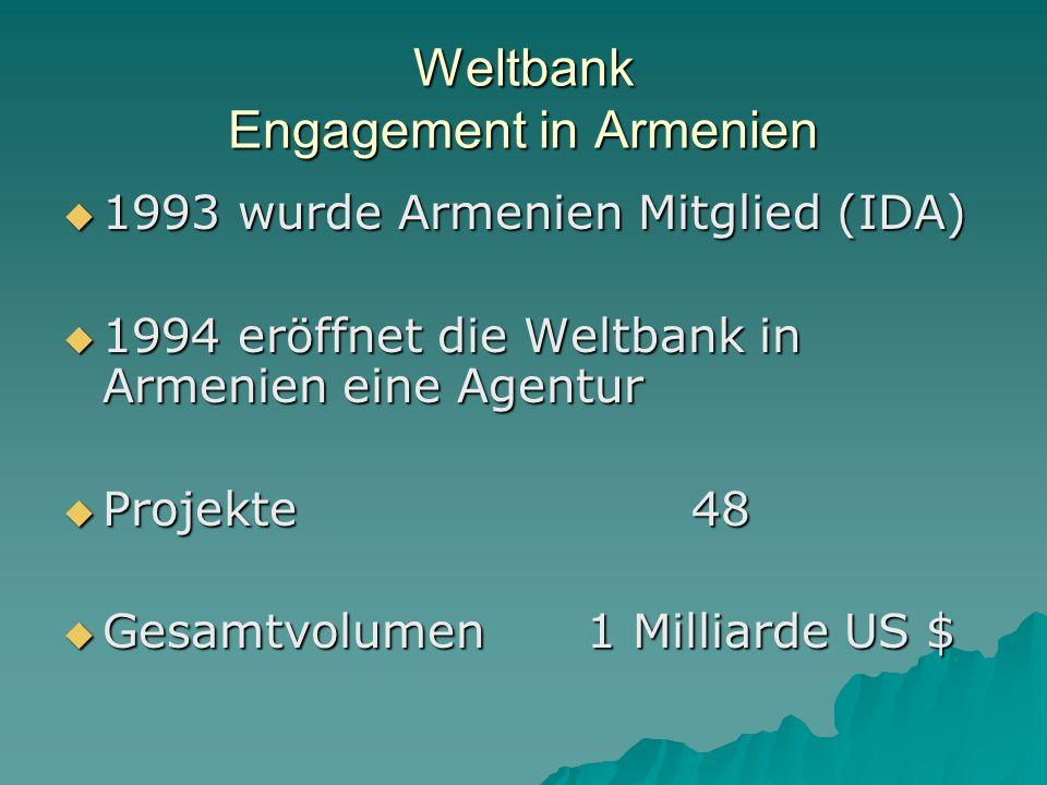 Weltbank Engagement in Armenien 1993 wurde Armenien Mitglied (IDA) 1993 wurde Armenien Mitglied (IDA) 1994 eröffnet die Weltbank in Armenien eine Agentur 1994 eröffnet die Weltbank in Armenien eine Agentur Projekte 48 Projekte 48 Gesamtvolumen 1 Milliarde US $ Gesamtvolumen 1 Milliarde US $
